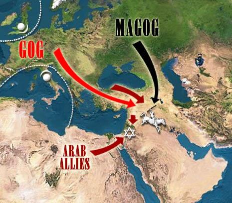 Gog Magog WW3 Russia Ukraine