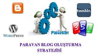 Blogger Seo -  Paravan Oluşturma Stratejisi
