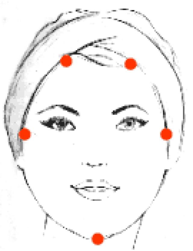 La desaparición de las arrugas alrededor de los ojos las revocaciones