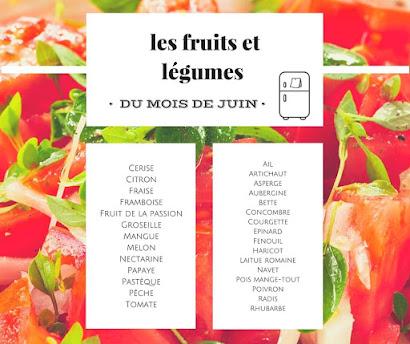 Fruits & légumes du mois