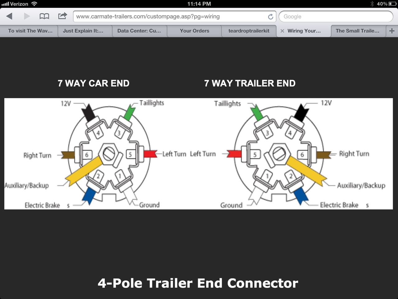 2013 Carmate 100 Solar Heated And Cooled Over The Top Cargo Trailer 7 Way Car Plug Wiring Diagram My