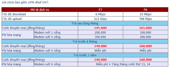 Đăng Ký Lắp Đặt Wifi FPT Hạ Long 1