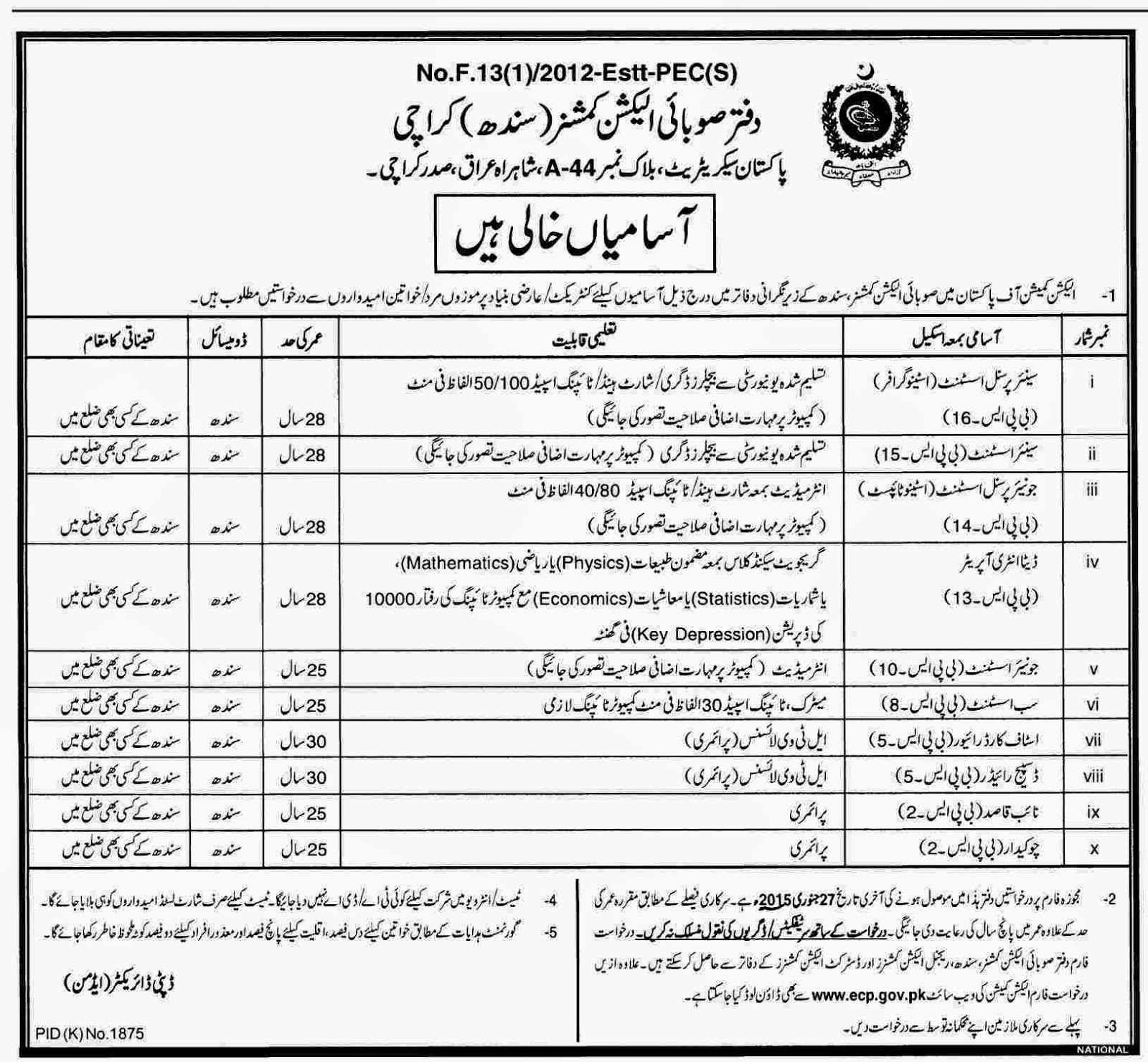 Govt Jobs in Election Commission Officer Karachi Sindh