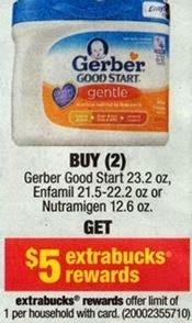 Gerber Good Start Formula CVS Sale