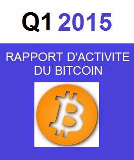 rapport activite bitcoin