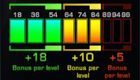 Star Trek Online - Skill Level Bonus
