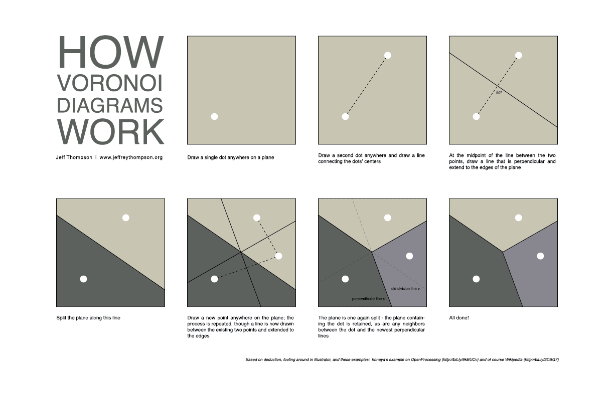 Hd Wallpapers Voronoi Diagram Get Free High Quality