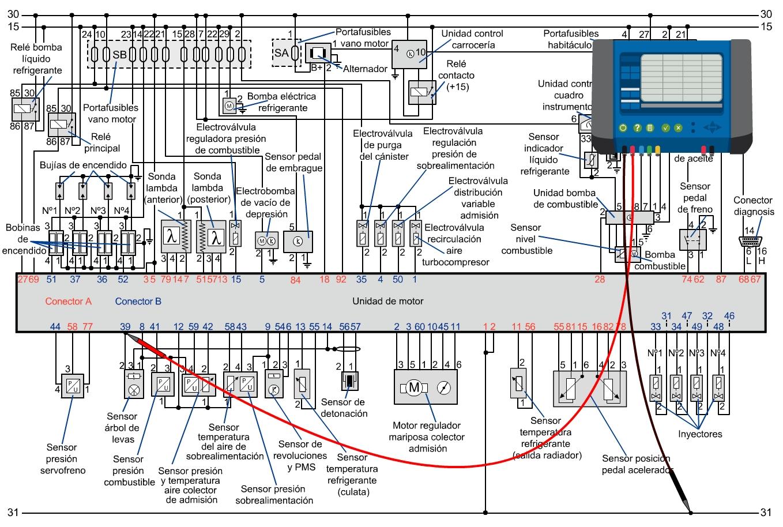 Esquema eléctrico motor 2.0 TDi (BMM) (Información extraída de www.dis-net.com)