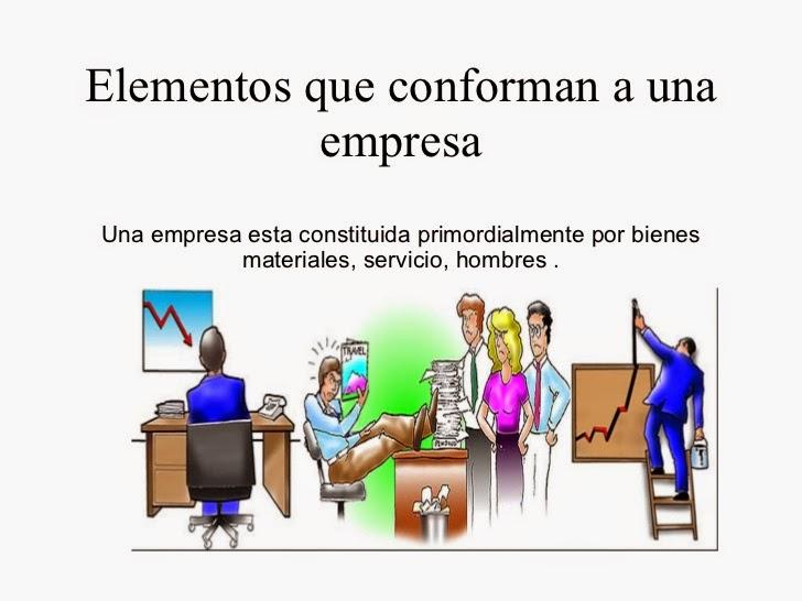 Macueconomia la empresa sus elementos sus objetivos y for Que es tecnica de oficina wikipedia