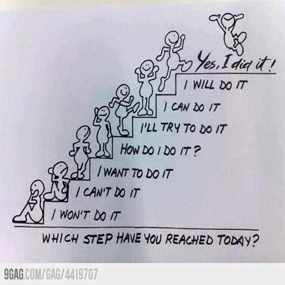 anak tangga menuju kesuksesan