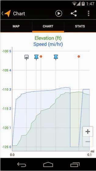 My Track Aplikasi Google Pengukur Jarak Perjalanan dan Kecepatan di Android www.imron22.com