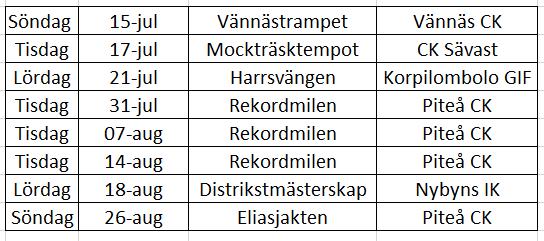 Tävlingsschema