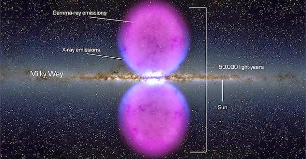 As bolhas de Fermi da Via Láctea