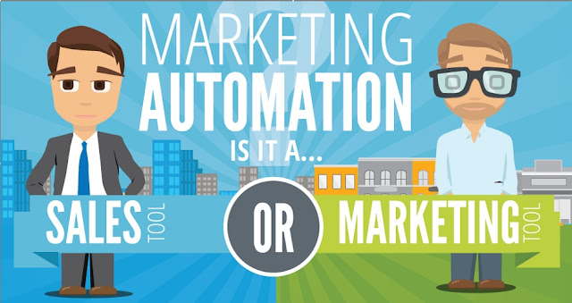Marketing Automation: Is It a Sales Or Marketing Tool infographic