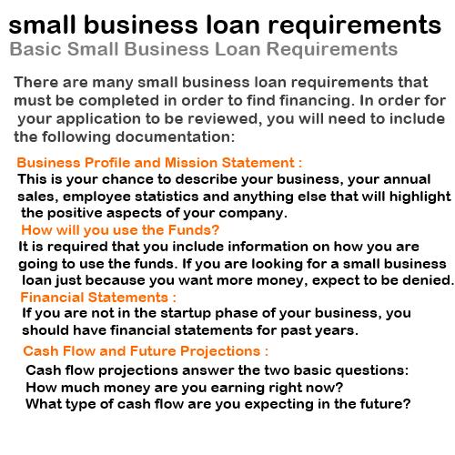 small business loans for veterans – E-Humor
