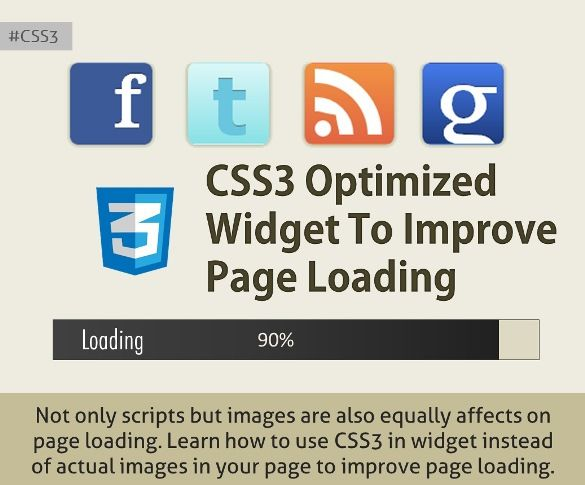 CSS3 Optimized Widget To Improve Page Loading
