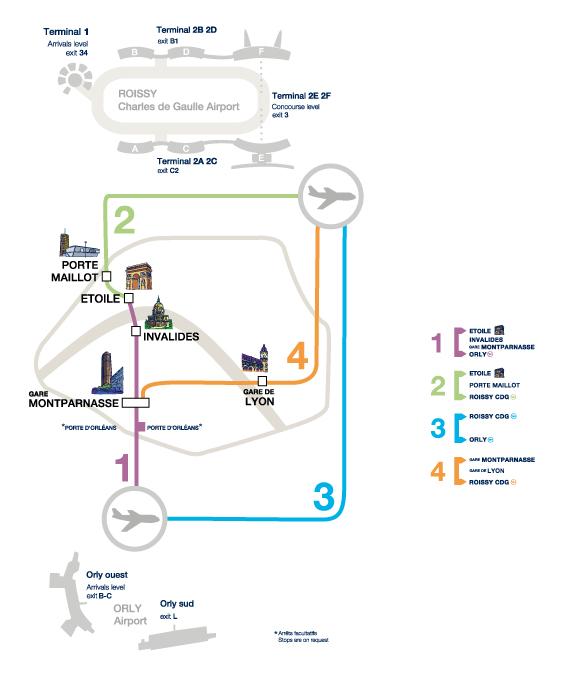 Dicas pr ticas de franc s para brasileiros gares de paris rer transportes aeroportos - Gare montparnasse porte maillot ...