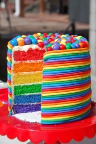 para que te ayuden a tener varias ideas e inspiracin para cuando veas la decoracin del pastel o torta de la fiesta infantil de tu hijo o hija