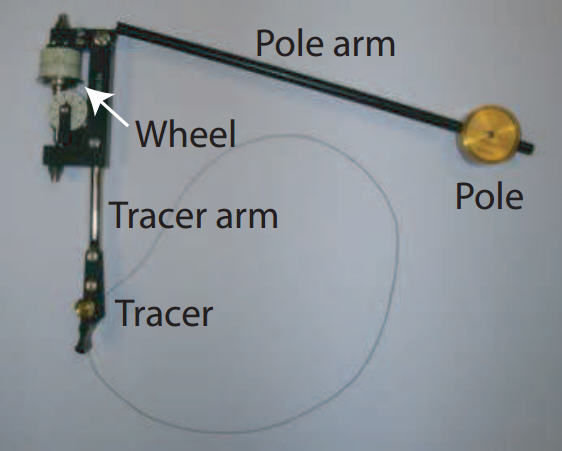 how to use a polar planimeter