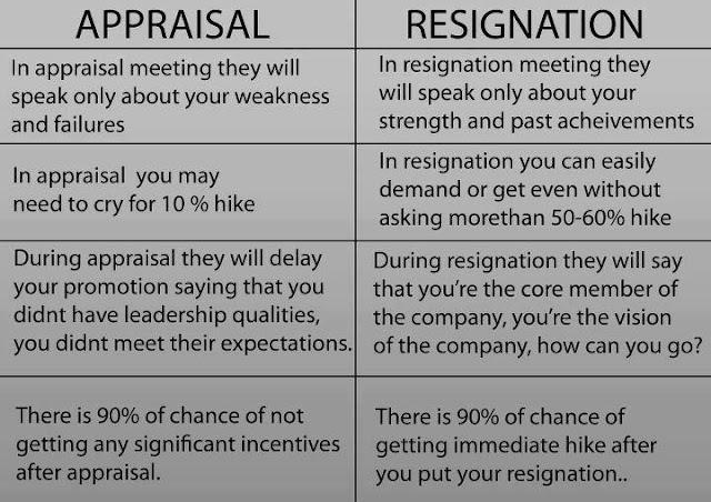 Appraisal Resignation Wallpapers
