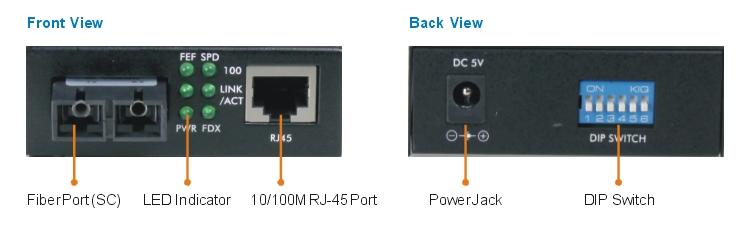 Hình ảnh mặt trước mặt sau của bộ chuyển đổi quang điện
