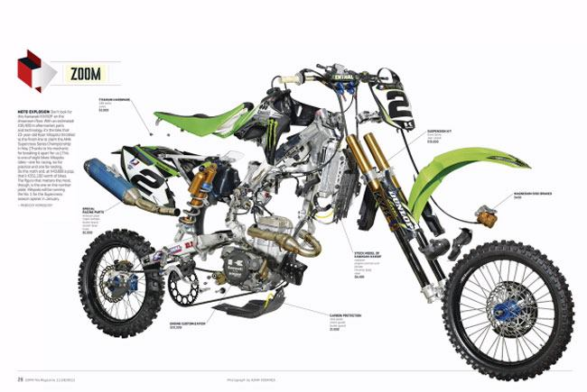 Mini Motard Class Motorbikes Yamaha