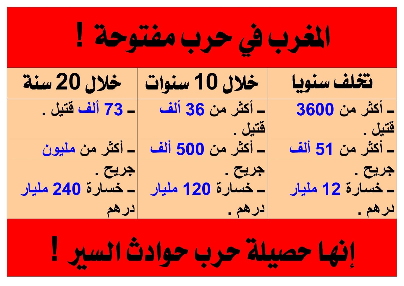 اخر اخبار المغرب اليوم الاحد