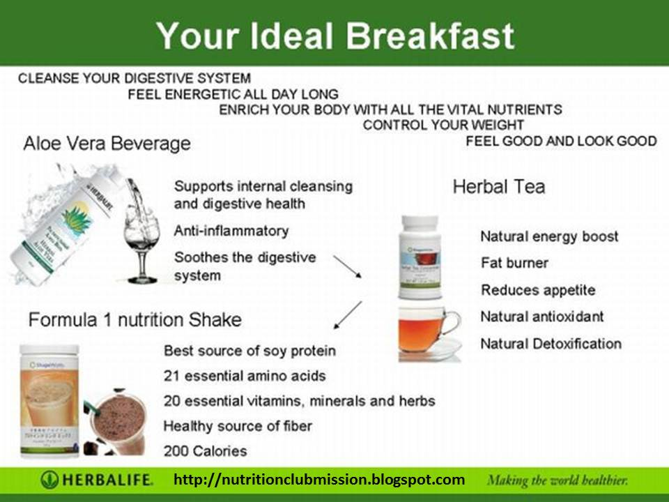 Buy Your Herbal Life Health