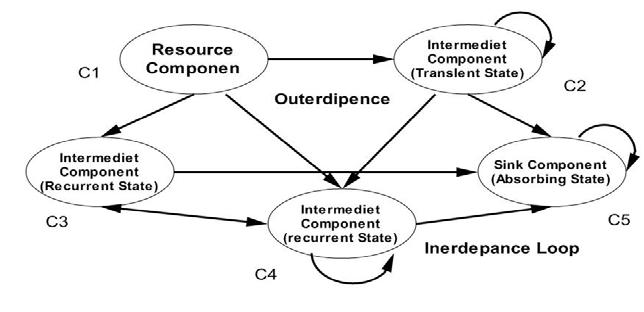 data warehousing and data mining tutorials pdf