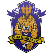 Chiangmai Football Club Logo