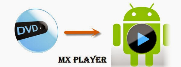Ripping DVD to Android Tablet for playback with MX Player