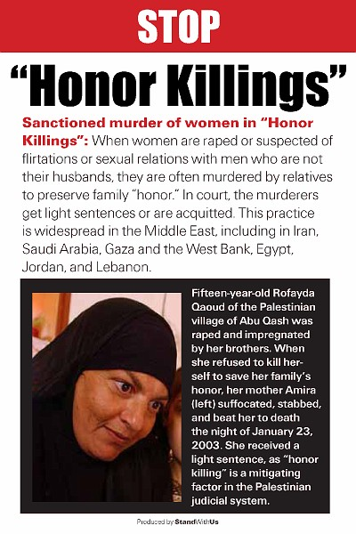 honour killings in canada The organization's name is taken from pela atroshi and fadime sahindal which are sweden's best-known and high-profile cases of honor killings the honor killing of sara, an iraqi kurdish girl, was the first publicized honor killing in sweden.