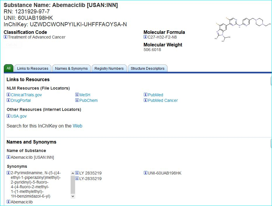Provenancing Approved Drugs A Call For Information Bio Chem