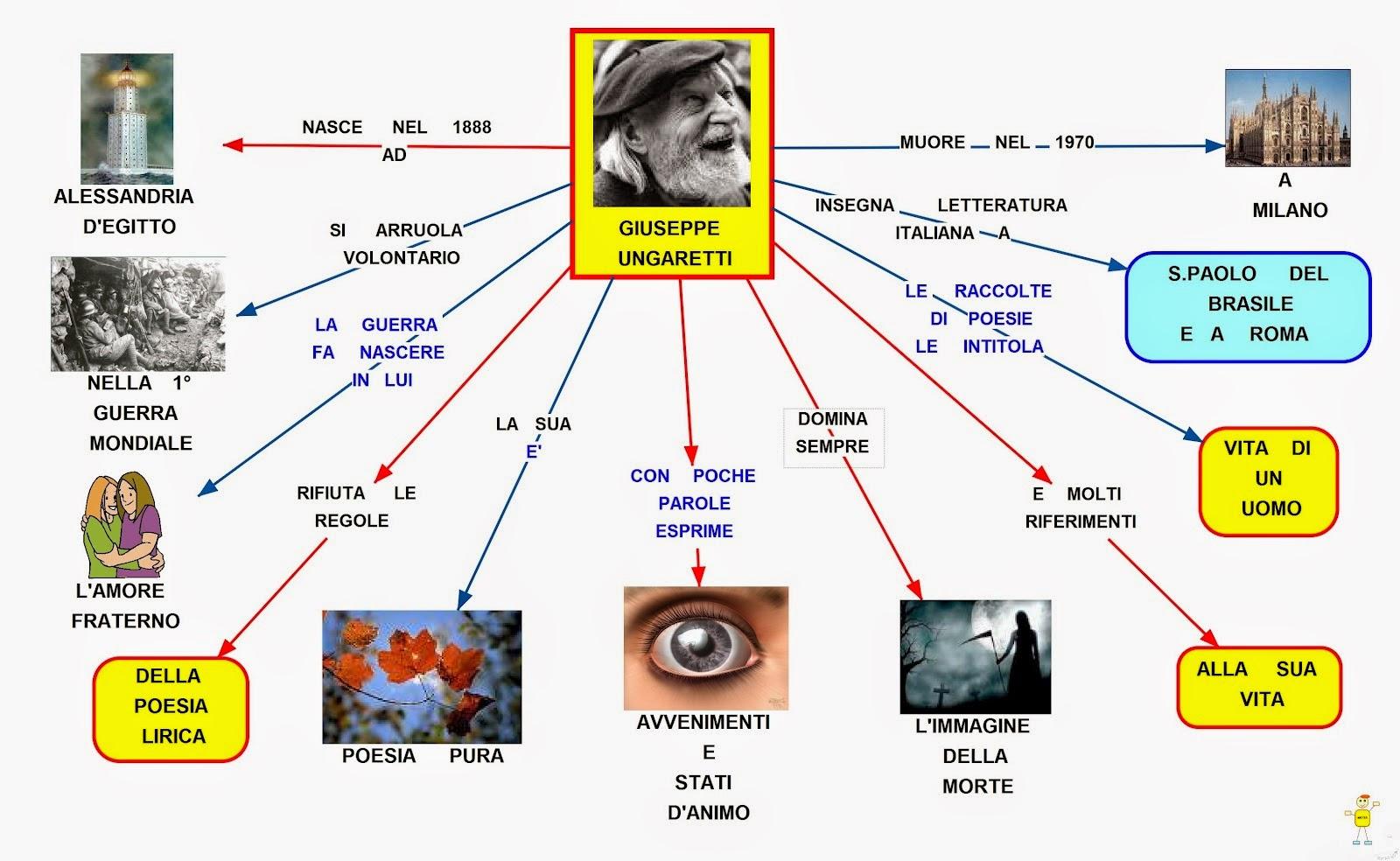 ludovico ariosto suppositi pdf