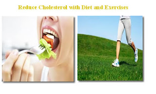 foods and exercise to lower the cholesterol