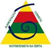 Sindicato dos Nutricionistas