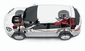 Hybrid Car : Porsche Cayenne S Hybrid