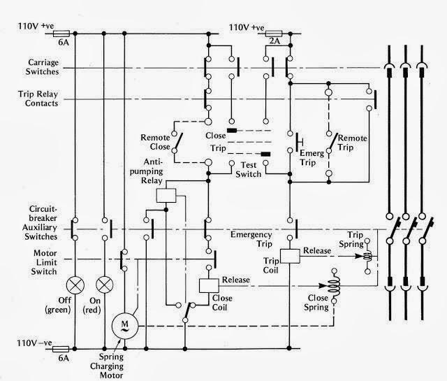 Solar Power Plant Solar Power Plant Wiring Diagram