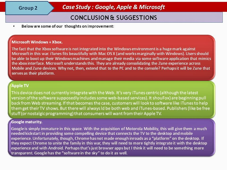 case study googly apple microsoft struggle for your internet experience case study Apple, google, and microsoft battle for your internet experience  fortune  magazine named apple the most admired company in the united  week 3  power point slide -3-case study 3-apple, google, and microsoft battle.