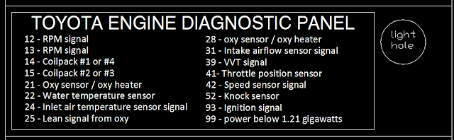 toyota error code list me2kimi blogspot com november 2012 4age 20v blacktop ecu wiring diagram at bakdesigns.co