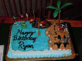 Happy Th Birthday Cake
