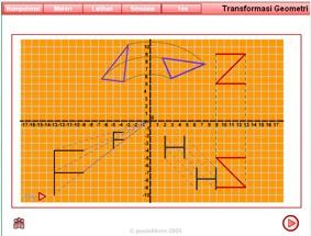 Transformasi Geometri Hagematik