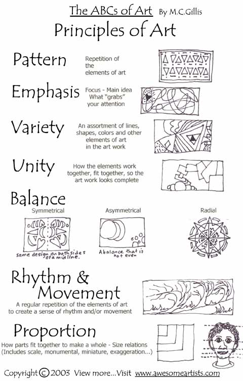 6 Elements Of Art : Art with mr e would the real principles of design please