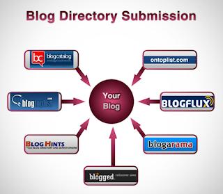 Ilustrasi Situs Blog Directory Indonesia Dofollow