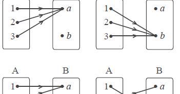 Cara menentukan banyaknya pemetaan yang mungkin dari dua himpunan ccuart Image collections