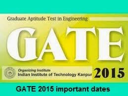 GATE important dates 2015