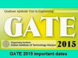 GATE important dates 2015