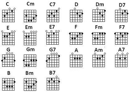 How to play hotel california on guitar chords