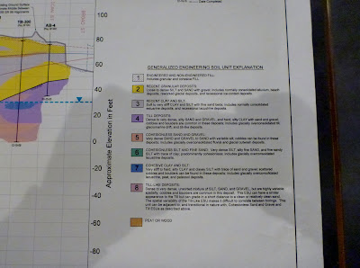 Soil Types and SR 99 Tunnel Profile