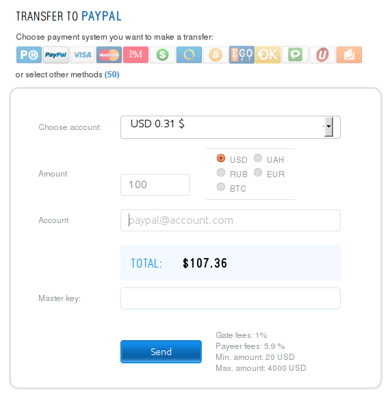Bitcoin to PayPal exchange